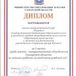Лучший ВПК 2018-2019, 07.05.2019